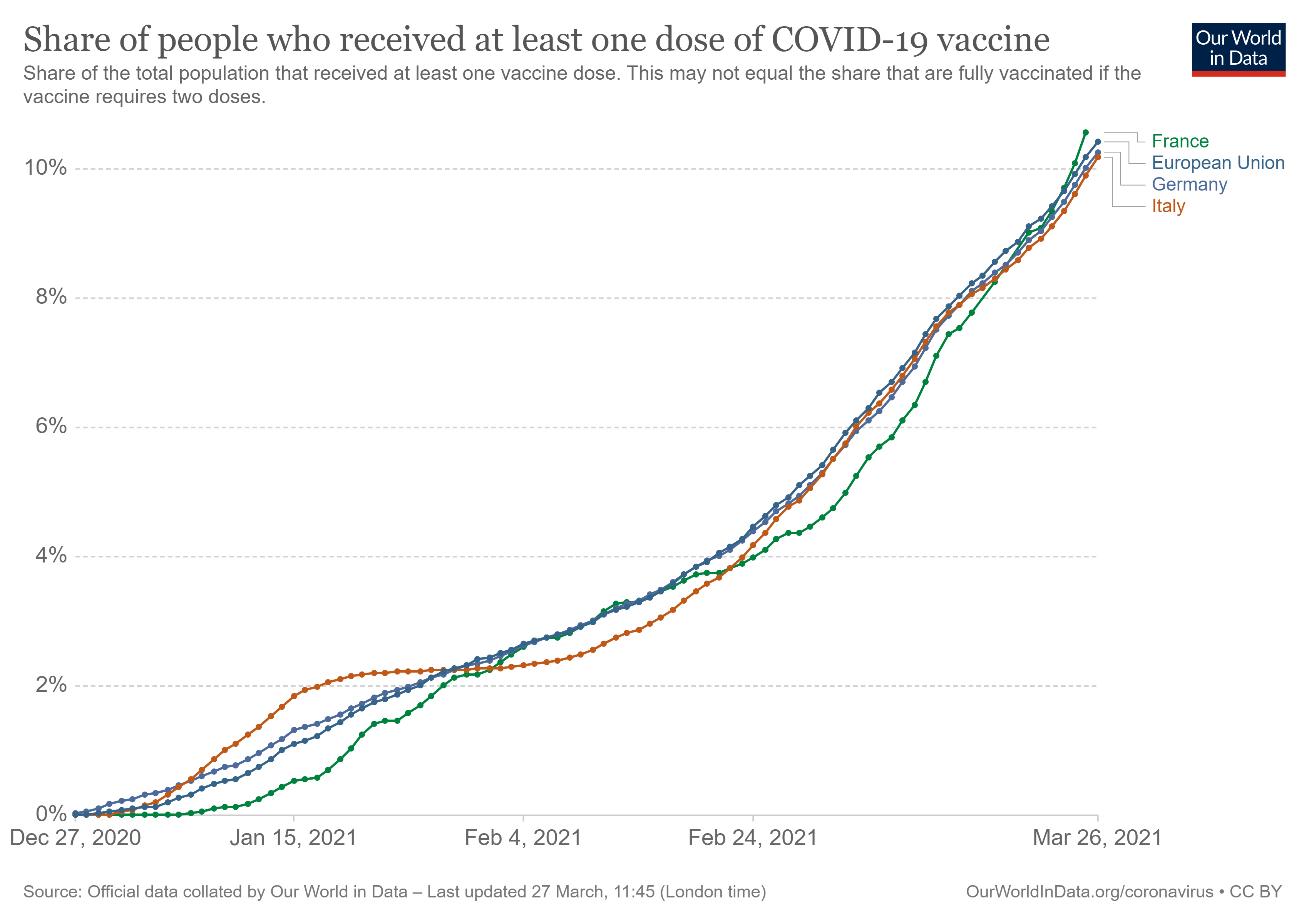 share-people-vaccinated-covid.png