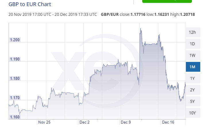 GBP EUR exchange rate.PNG