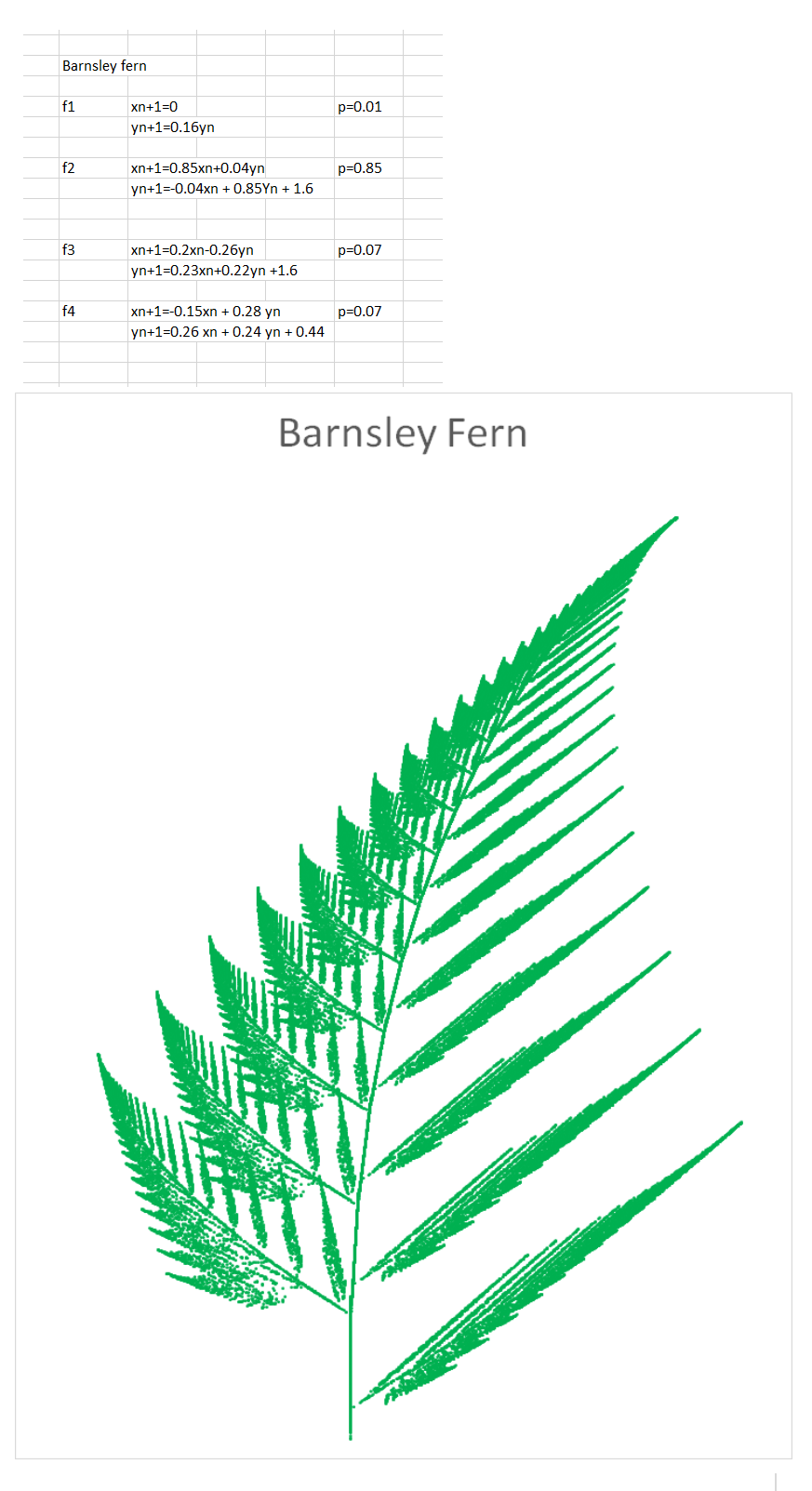 Barnsley Fern in Excel.png